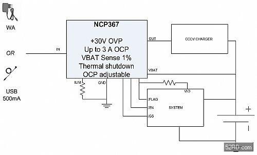 配合智能手机等应用要求的半导体电源管理方案