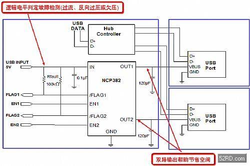 配合智能手机等应用要求的半导体电源管理方案—要闻