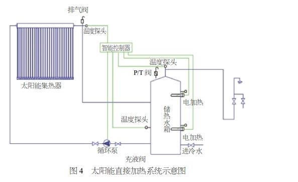 1水箱采用双电加热,能保证阴雨天时热水的充足供应