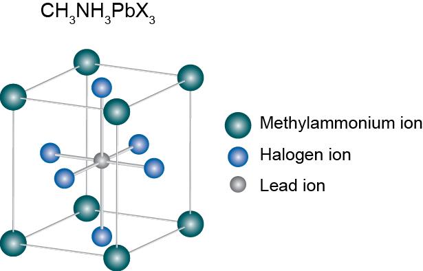 pida:台钙钛矿太阳能电池有竞争机会—要闻